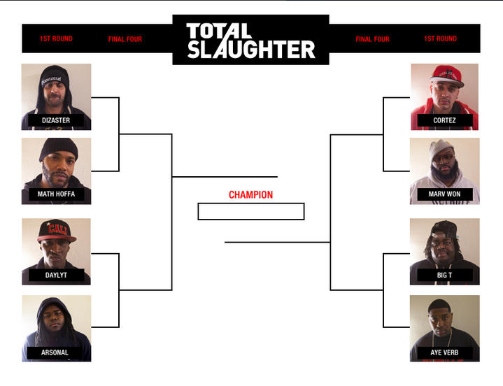 Total Slaughter Battle Tournament